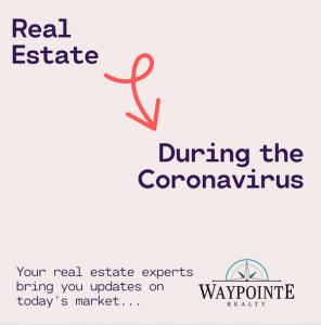 Real estate during the coronavirus