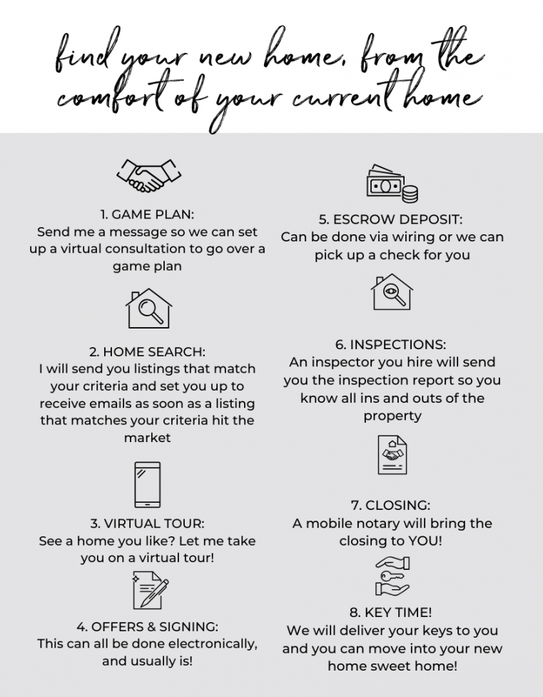 Virtual-Home-Shopping